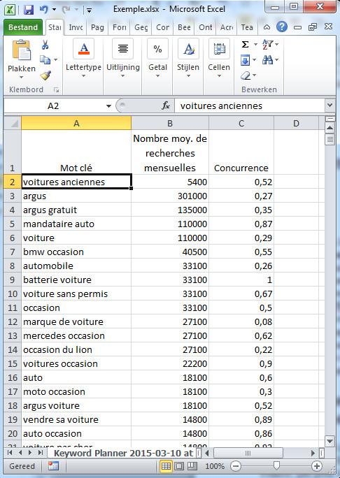 iPower sa - meilleure position dans Google - outil de planificaton des mots clés - Excel
